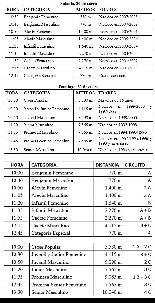 Horarios 57º Trofeo Marathon de Campo a Través